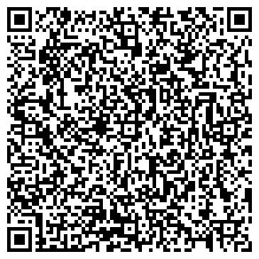 QR-код с контактной информацией организации Терещенко А.В., СПД