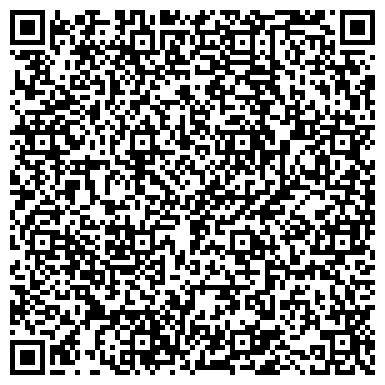 QR-код с контактной информацией организации Группа Развивающихся Организаций Торговли, ООО
