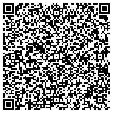 QR-код с контактной информацией организации Максим Филатов, ЧП