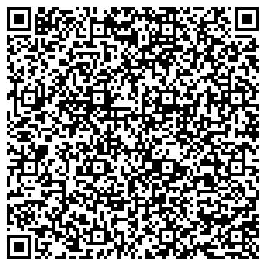 QR-код с контактной информацией организации Днепр трофи, ООО