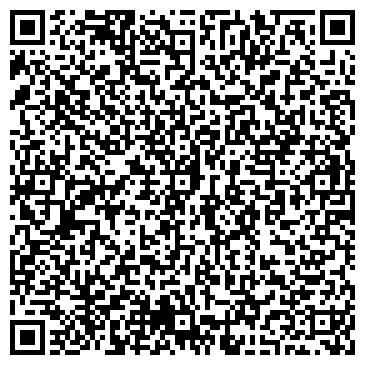 QR-код с контактной информацией организации Нова сумка, компания