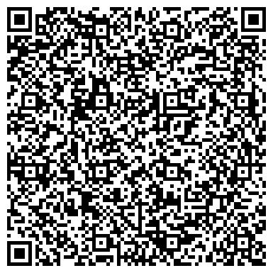 QR-код с контактной информацией организации Федорченко, СПД (Магазин Бланк)