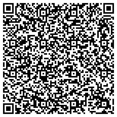 QR-код с контактной информацией организации Фотоцентр Империя, ИП