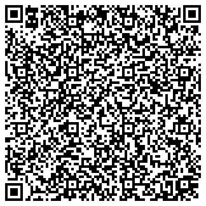 QR-код с контактной информацией организации Японские автозапчасти (магазин специализированный), ТОО