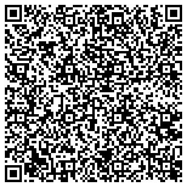 QR-код с контактной информацией организации ИП ЦЕНТР ОТКРЫТОК