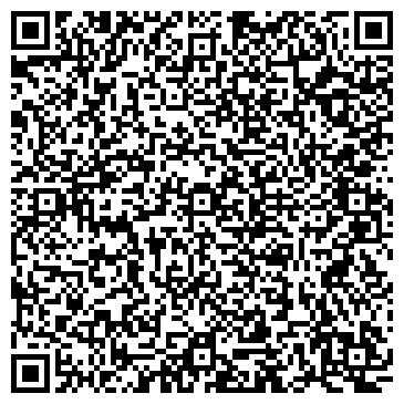 QR-код с контактной информацией организации Медицинский центр Санте (SANTE), ООО