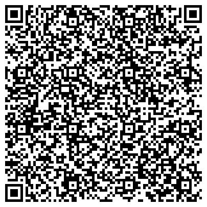 QR-код с контактной информацией организации Институт здоровья, Многопрофильная клиника