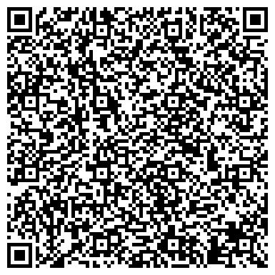 QR-код с контактной информацией организации Дентал-Сити, Стоматологическая клиника