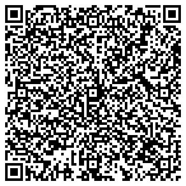 QR-код с контактной информацией организации Петленко, СПД