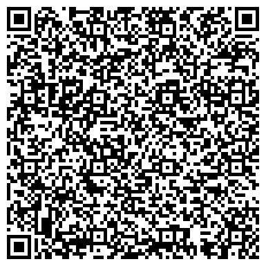 QR-код с контактной информацией организации Стоматология доктора Линника , ЧП