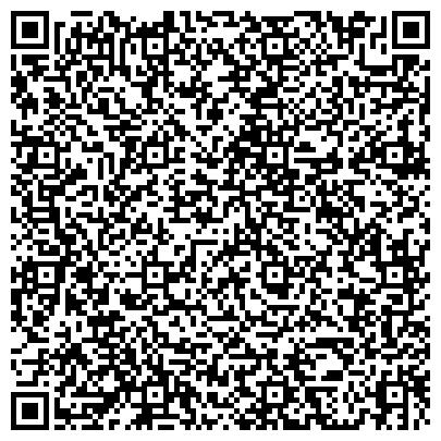 QR-код с контактной информацией организации ABC- стоматология, Стоматологическая клиника
