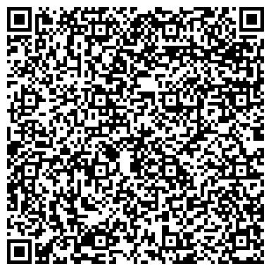 QR-код с контактной информацией организации Стоматология доктора Соболевского, ЧП