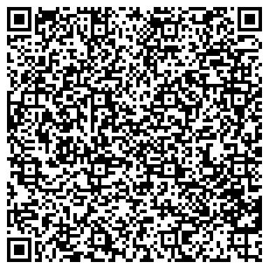 QR-код с контактной информацией организации Европейский стоматологический центр, ООО