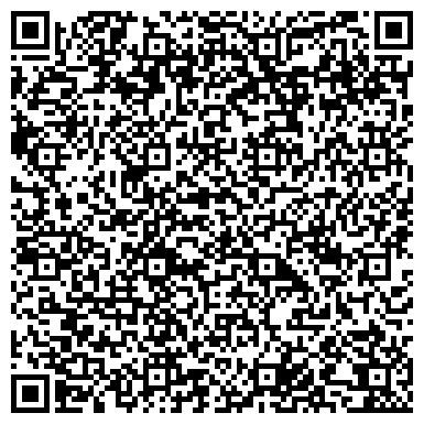 QR-код с контактной информацией организации Импластика частная стоматологическая клиника, ЧП