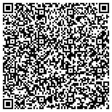 QR-код с контактной информацией организации НОЖЕНКО, МЕДИЦИНСКИЙ ЦЕНТР, СТОМАТОЛОГИЯ, ЧП