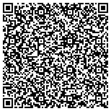 QR-код с контактной информацией организации Сирош В.Н, СПД