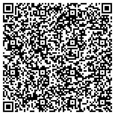 QR-код с контактной информацией организации Корал, стоматологическая клиника, ЧП
