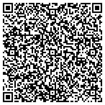 QR-код с контактной информацией организации Металлокерамика ООО