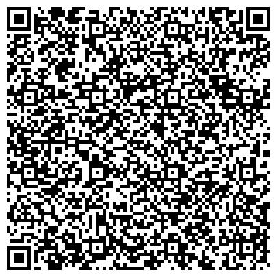 QR-код с контактной информацией организации Clinic dr. Vovk (Клиник др. Вовк) Стоматологическая клиника, ИП