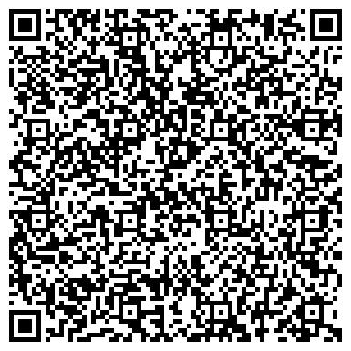 QR-код с контактной информацией организации Медицинский центр Материнка, ЧП