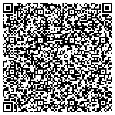 QR-код с контактной информацией организации Клиника микрохирургии и хирургии кисти, Подразделение