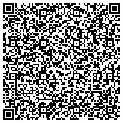 QR-код с контактной информацией организации Клиника красоты MedLife, ООО