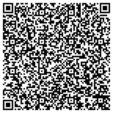 QR-код с контактной информацией организации Клиника эстетической медицины GORAVSKY, ООО
