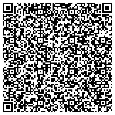 QR-код с контактной информацией организации Научно-практический центр спинально-мышечного здоровья, ЧП