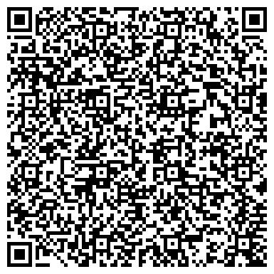 QR-код с контактной информацией организации Медицинский центр Андроцентр, ООО
