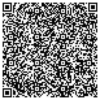 QR-код с контактной информацией организации Национальный научный медицинский центр (ННМЦ), АО