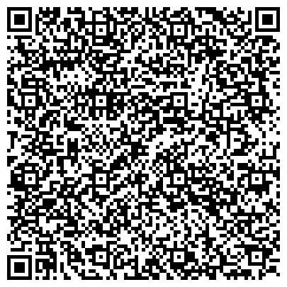 QR-код с контактной информацией организации Sofi Aesthetic (Софи Аесзетик), Компания Клиника эстетической медицины