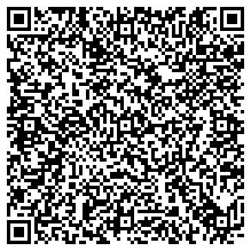 QR-код с контактной информацией организации Резервные возможности человека, ЧУП