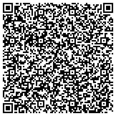 QR-код с контактной информацией организации Городская станция скорой медицинской помощи, Учреждение