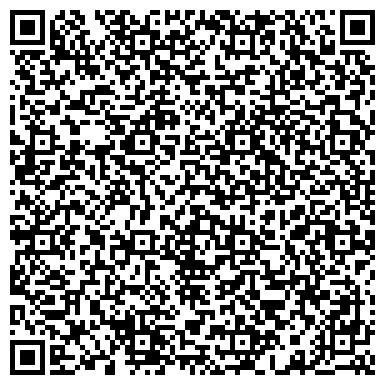 QR-код с контактной информацией организации Добрая Фея , ЧП