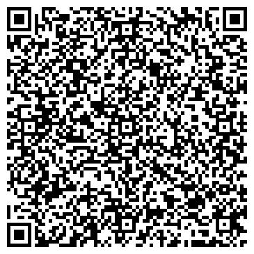 QR-код с контактной информацией организации Планета Здоровье, ООО