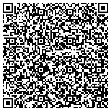 QR-код с контактной информацией организации Вера Надежда Любовь, Центр семейной медицины