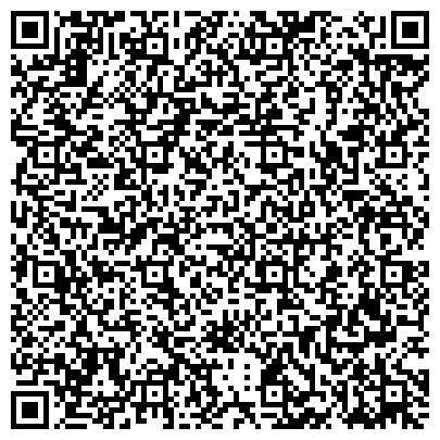 QR-код с контактной информацией организации Головной учебно-методический центр Госгорпромнадзора Украины