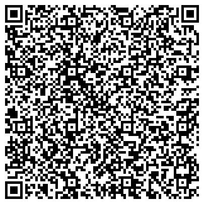 QR-код с контактной информацией организации ФОРУ, Учреждение (Федерация органического движения Украины)