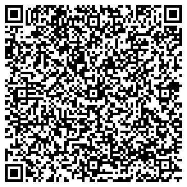 QR-код с контактной информацией организации Аникина (Сила Света), СПД