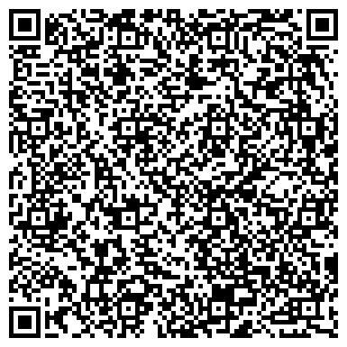 QR-код с контактной информацией организации Щаслива родина, Центр семейного развития