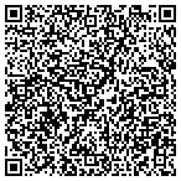 QR-код с контактной информацией организации Ермоленко, ЧП