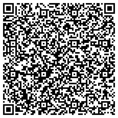 QR-код с контактной информацией организации Атомпрофздравница, ОАО