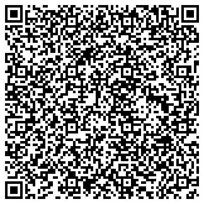 QR-код с контактной информацией организации Испания Non-Stop, Компания (Испания Нон Стоп)