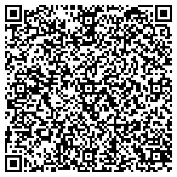 QR-код с контактной информацией организации Медикал Геномикс Украина,ООО