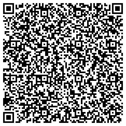 QR-код с контактной информацией организации Институт природных энерго-информационных технологий (ИПЭТ)