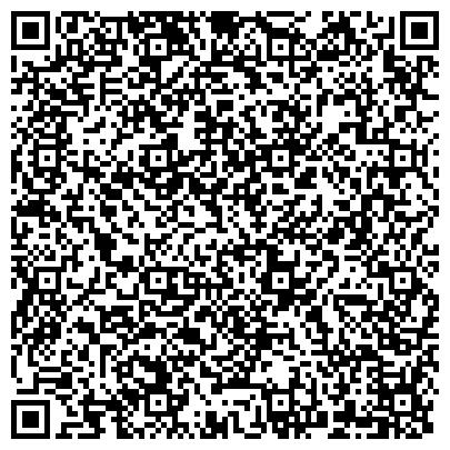 QR-код с контактной информацией организации Федерация восточных единоборств у-шу и народной медицины ООО КП