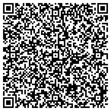 QR-код с контактной информацией организации MTM, Гормональная лаборатория