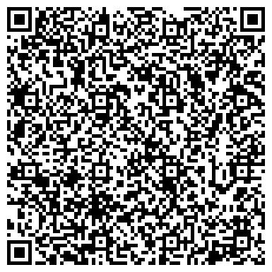 QR-код с контактной информацией организации Ювента, Клиника женской красоты и здоровья