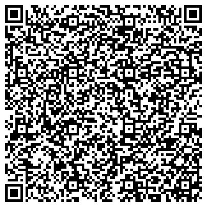 QR-код с контактной информацией организации Институт отоларингологии им. проф. О.С.Коломийченко НАМН Украины