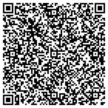 QR-код с контактной информацией организации Институт Клинической Медицины, ООО
